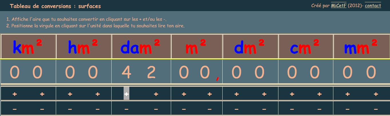 Mesures La Methode Heuristique De Mathematiques