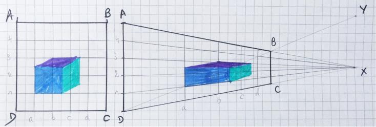 Anamorphose Technique anamorphoses – la méthode heuristique de mathématiques