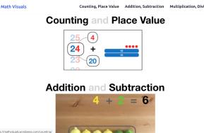 maths visual